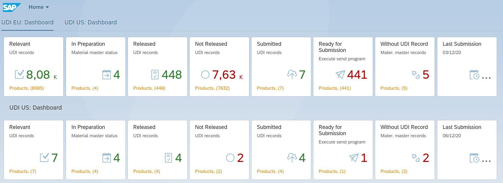 Global UDI SAP Fiori Dashboard / MDR and FDA